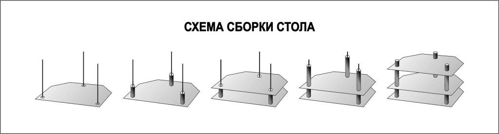 Схема сборки столов