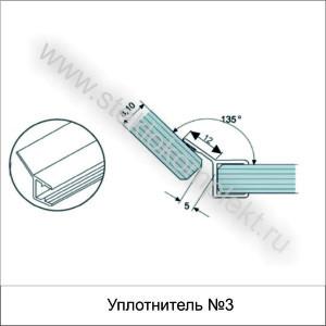 yplotnitel 3